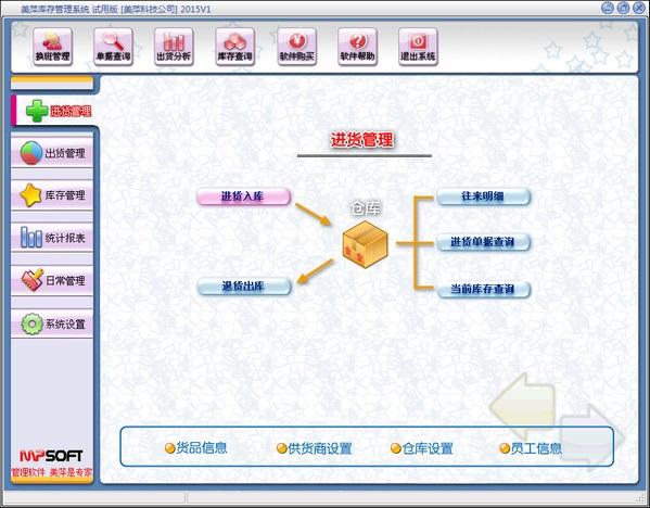 美萍仓库管理软件截图