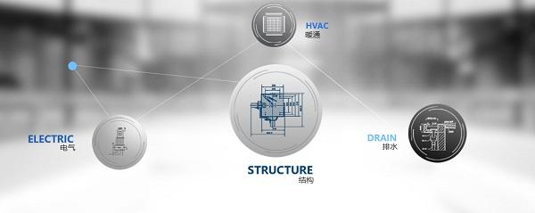 中望CAD建筑版2019截图