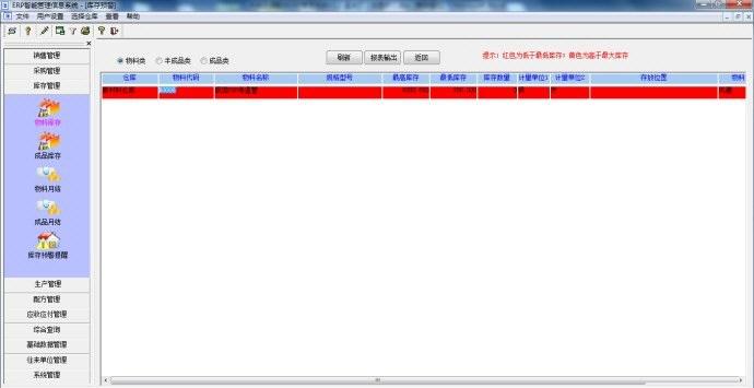 鲲鹏智能ERP管理系统截图