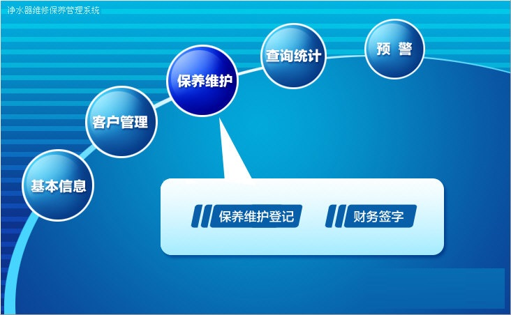 宏达净水器维修保养管理系统截图