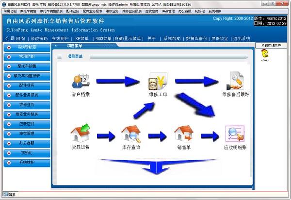 自由风摩托车销售售后管理系统截图