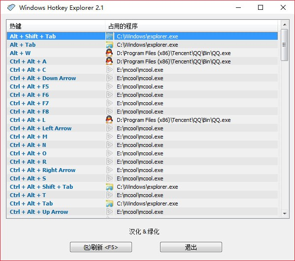 Windows Hotkey Explorer截图