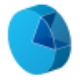Windows Management Instrumentation Tools