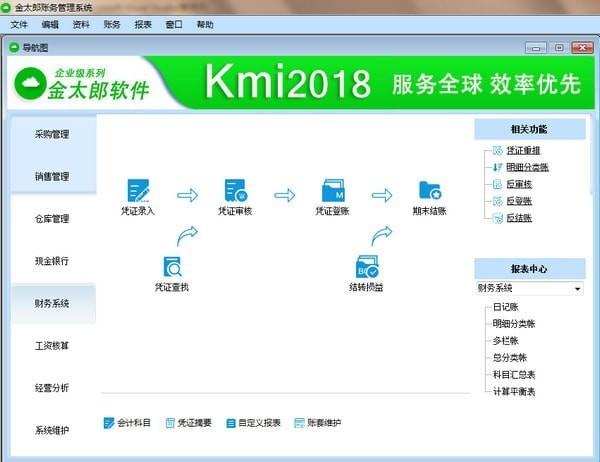 金太郎财务软件KIS截图