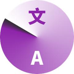 CopyTranslator