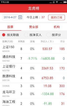 时时彩龙虎_龙虎大师app使用的方法介绍