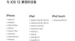 苹果iOS 12正式版下月18日终于上线!