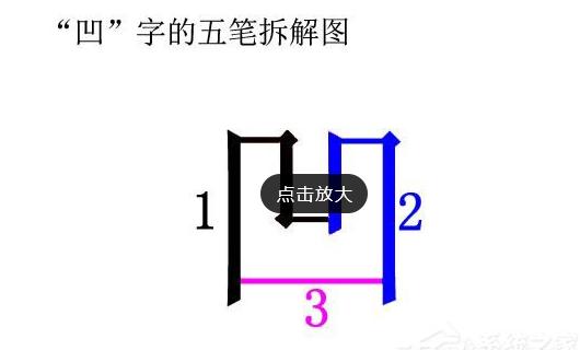 万能五笔输入法打出凹凸两字的操作步骤