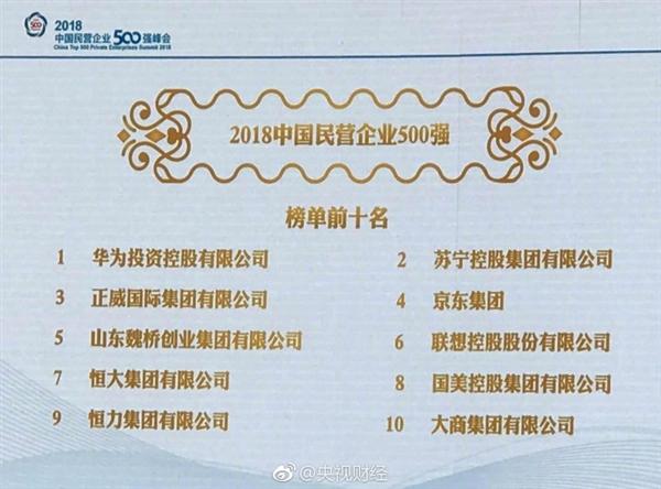 2018中国民企500强榜单公布:华为成榜首