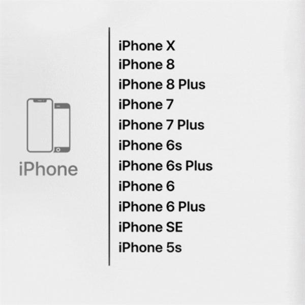 iOS 12正式版官宣!很快就可下載