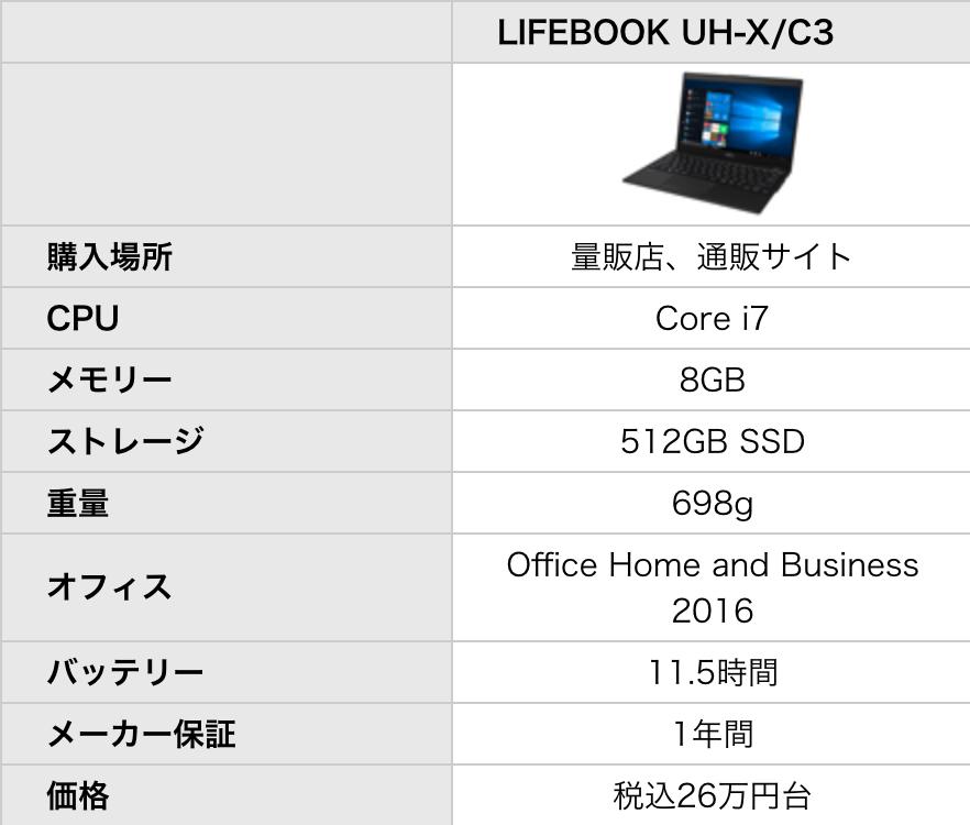 富士通发布世界上最轻的笔记本,不超1公斤