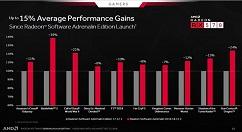 "AMD带来年度""鸡血""驱动:支持AMD HD7000"