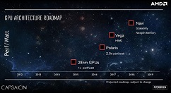 AMD或于E3期间带来新一代Navi GPU图形产品