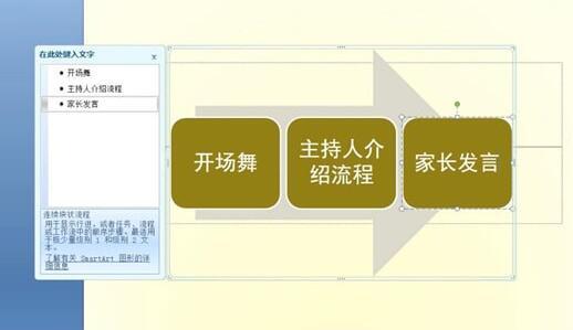 ppt制作流程图的操作步骤