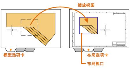cad在布局中创建视口的详细操作