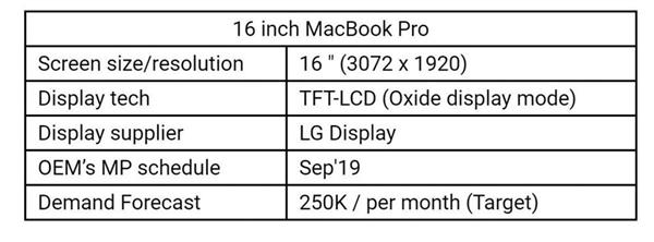 苹果准备量产新iPad、16寸MBP