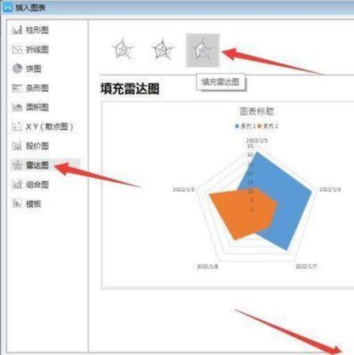 Wps2019步骤中插入雷达图的方法文字如何结束装修公司和设计师图片