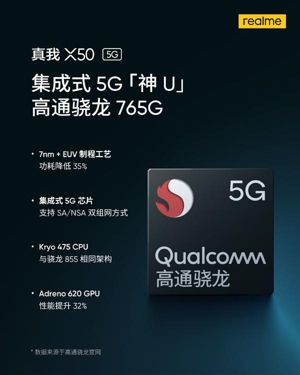 realme真我X50 5G来了:2020首发旗舰来势汹汹