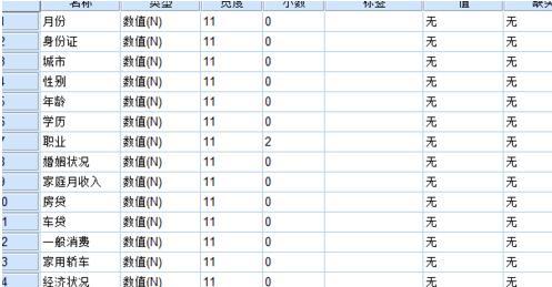 SPSS导入Excel文件的操作方法