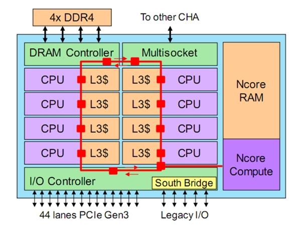 台湾的x86 CPU神了!秒赞产品