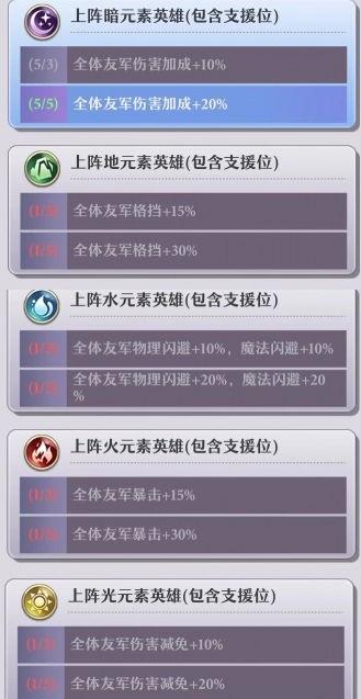 启源女神PVE五暗阵容玩法技巧攻略