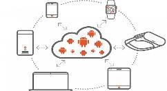 Canonical上線Anbox Cloud