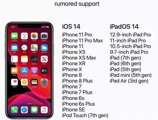 苹果iOS 14将于2020年6月上线