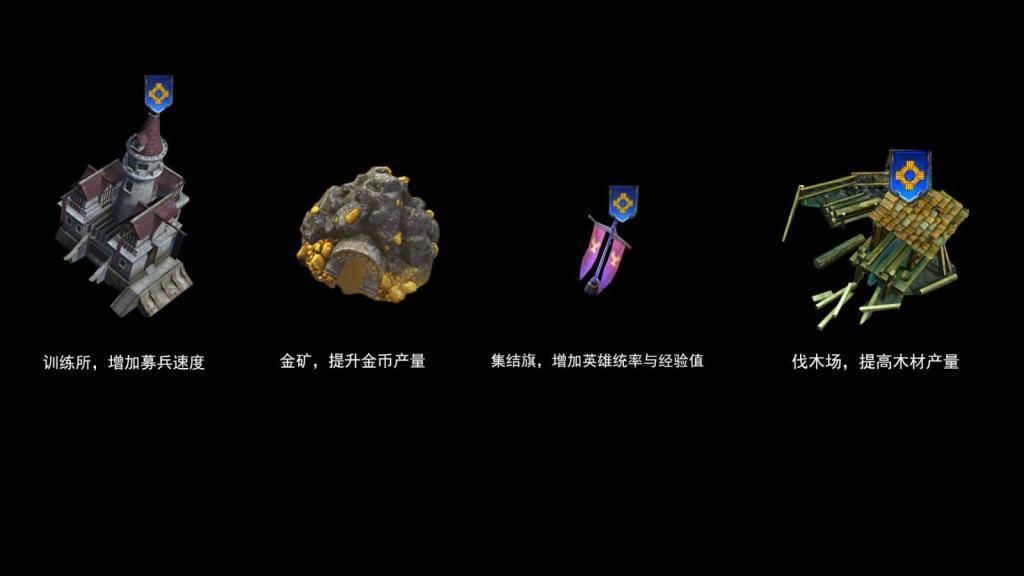 魔法门之英雄无敌:王朝远征探索操作内容分享