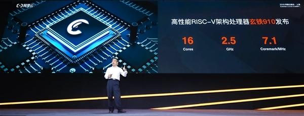 阿里研发最强开源CPU 国际权威机构认可