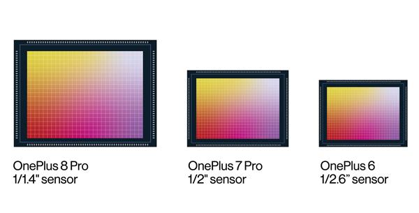 一加8用上Find X2同款定制IMX689传感器:4800万像素 1/1.4寸大底