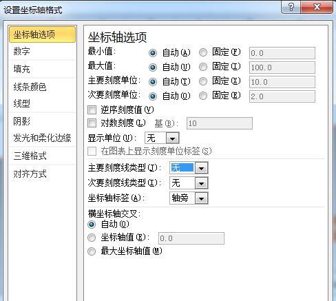 Excel图表制作商务范的加粗边缘面积图的操作方法