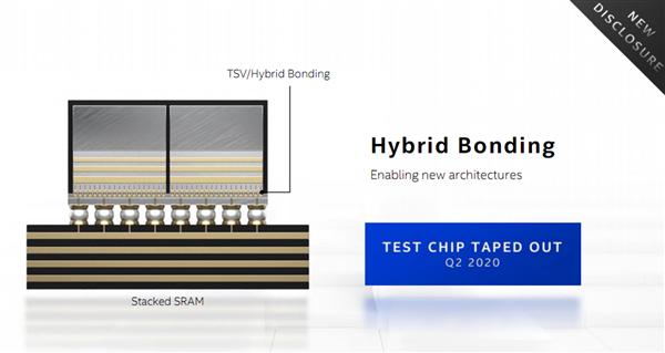 Intel展示全新混合结合封装:凸点密度猛增