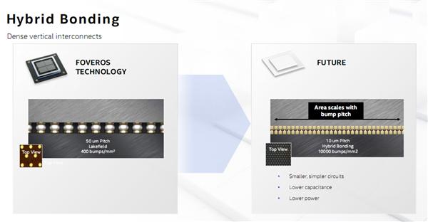 Intel展示全新混合结合封装:凸点密度猛增截图
