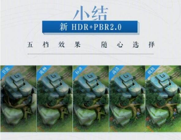 """《王者荣耀》官方公开新版本""""破晓""""内容 完美诠释中国美学截图"""