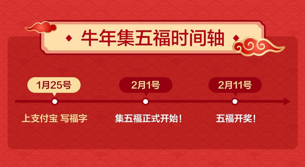 支付宝2021集五福活动2月1日正式上线 新增写福字玩法截图