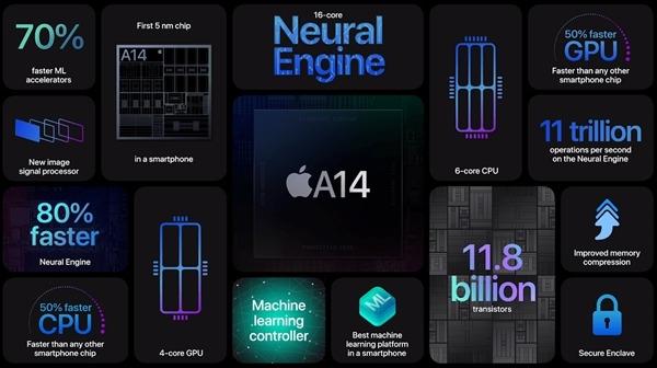 苹果推出全新的iPhone SE Plus机型:搭载A14处理器截图
