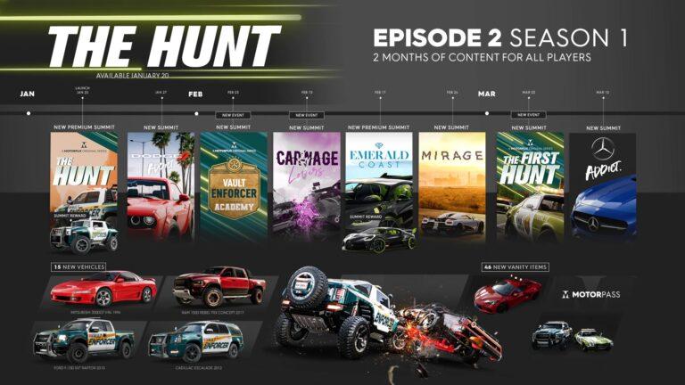 """《飙酷车神2》第1季第2章""""The Hunt""""现已推出"""