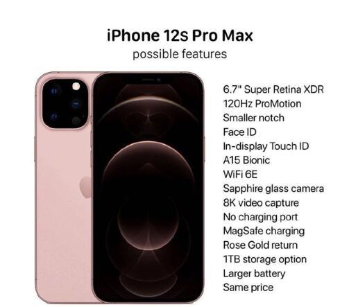 网曝iPhone 12s Pro Max渲染图:首次搭载接着高刷 屏下指纹配置