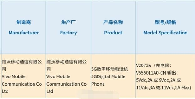 iQOO Z3获入网认证:天玑1100采用6nm制程工艺 支持55W电荷泵快充