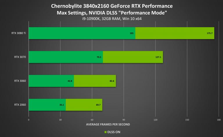 NVIDIA 推出首款支持Windows 11 的 471.41 WHQL 驱动截图