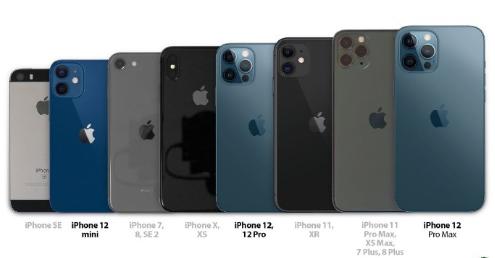iPhone13mini和iPhone8哪个大?iPhone13mini和iPhone8对比介绍