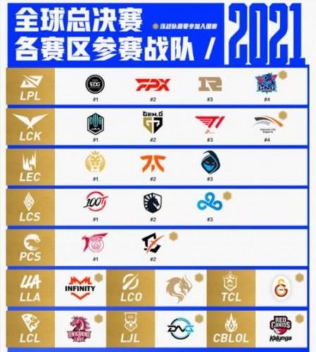英雄联盟s11全球总决赛什么时候开始?英雄联盟s11全球总决赛赛程介绍