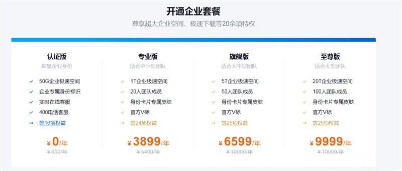 百度网盘企业版正式上线 企业套餐3899元/年起